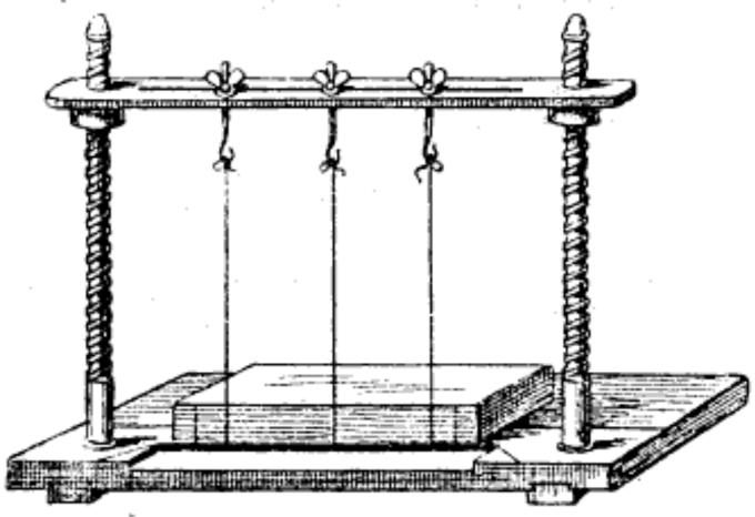 8 formas de hacer un telar de encuadernación - binding sewing frame